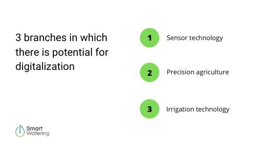 chart, smart watering, 3 branches in which there is potential for digitalization, sensor technology, precision agriculture, irrigation technology